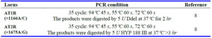 Table 1. PCR-RFLP conditions for AT1R (+1166A/C) and AT2R (+1675A/G)